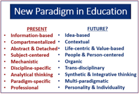 the employability paradigm essay The project's goal is designed to help students improve academic competence, develop employability skills, implement a career plan and participate in a career pathway in preparation for post secondary education or careers in the food manufacturing or services sector after graduating from high school.